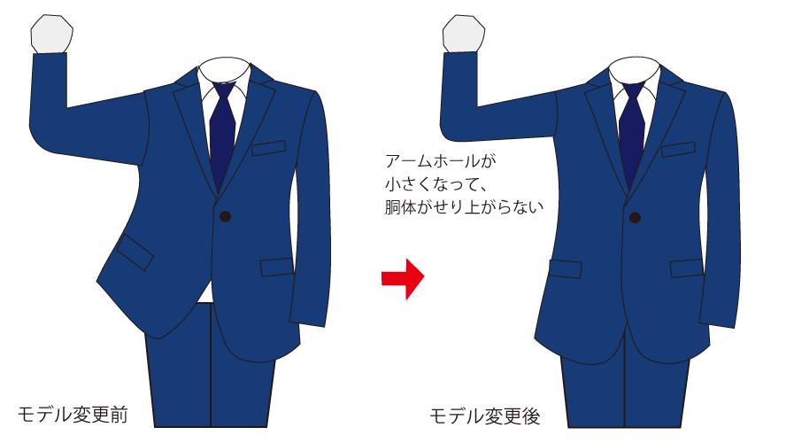 オーダースーツ 体型補正 反身とツキジワ補正後